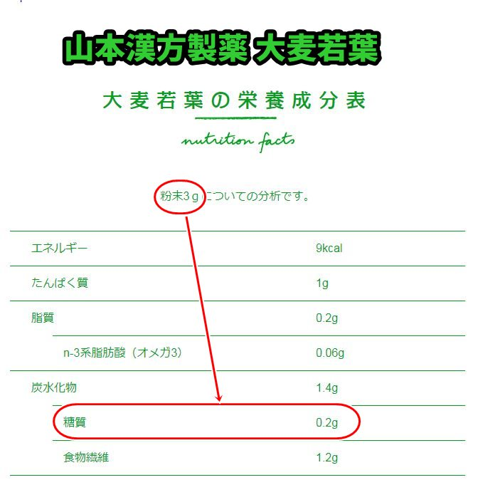 山本漢方製薬 大麦若葉粉末100%