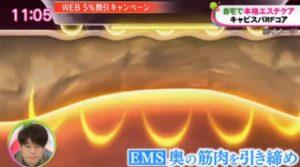 ダブル波EMS