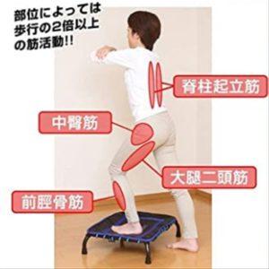 歩行の2倍以上の筋活動量